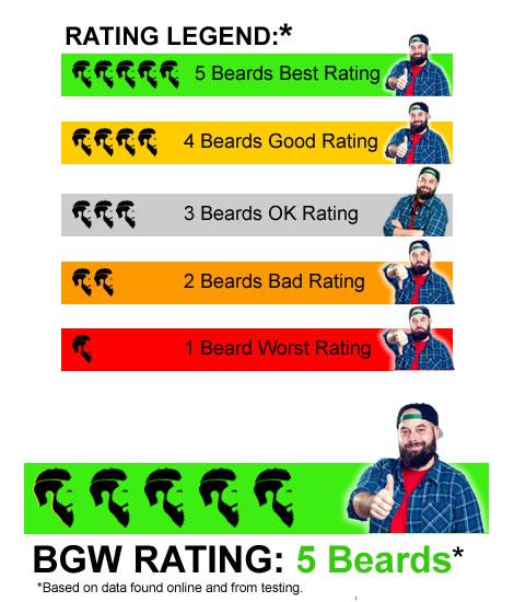 beard growth meter