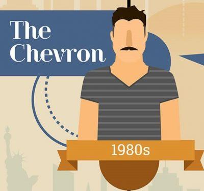 1980s chevron