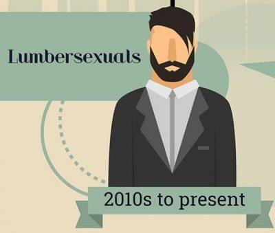 2010 lumbersexuals