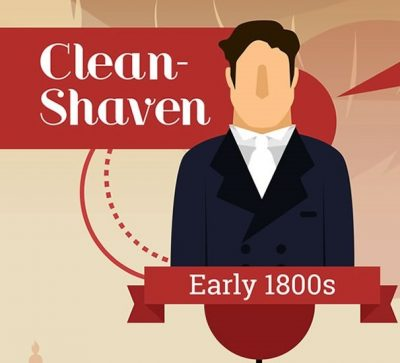 early 1800s clean shaven facial hair